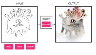 edges2cats
