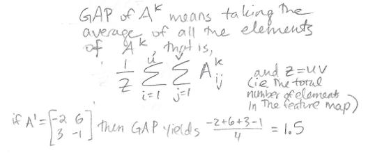 GAP-definition