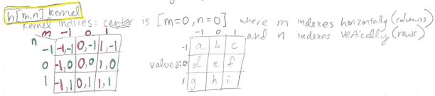 2_conv_kernel_notation