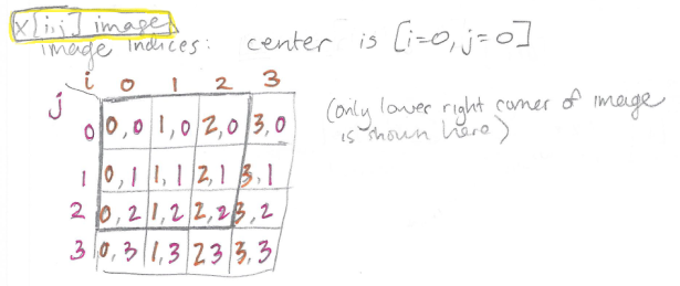 3_conv_img_notation