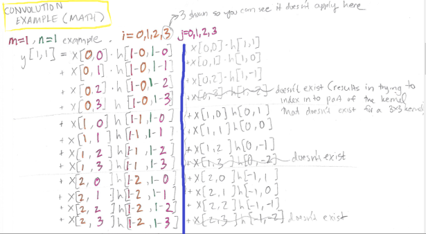 4_conv_calculation_example.png
