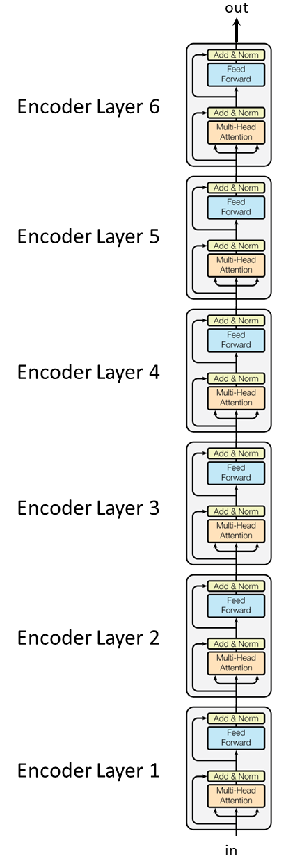 Encoder.png