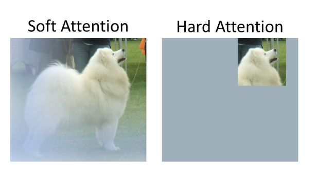 Soft-vs-Hard-Attention