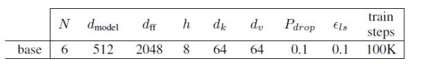 transformer-base-model.png
