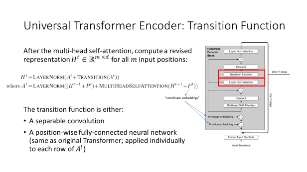 ut-encoder-transitionfxn.png