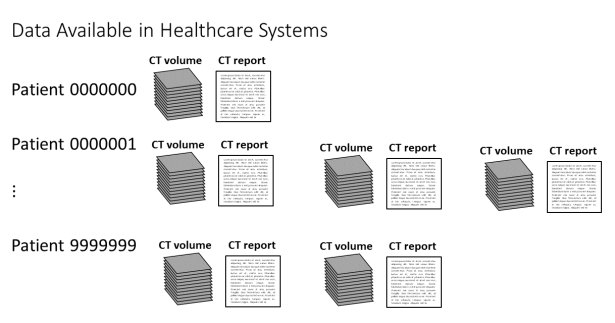 data-available-in-healthcare-systems